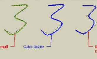 BezierSpline(贝兹曲线)
